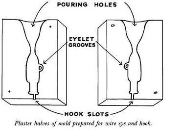 Pouring Holes