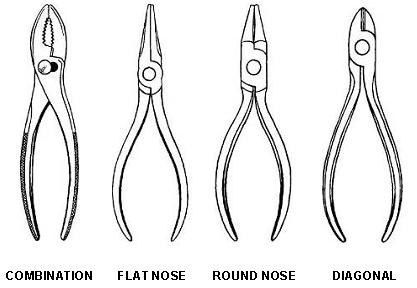 Pliers Essential Hand Tool For Making Fishing Lures