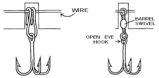 Two Types Of Hook Hangers