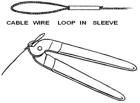 Special Crimping Pliers For Crimping A Sleeve