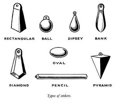 Sinkers it pays to make your own customised sinkers for Types of fishing sinkers